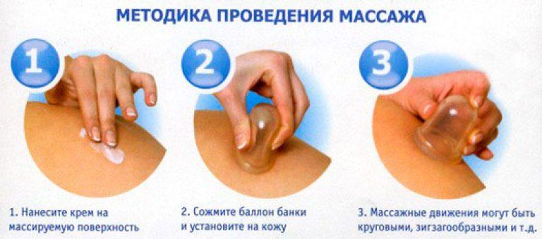 Как помогает массаж похудеть