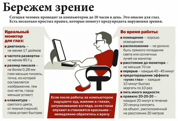 Упражнения для снятия усталости за компьютером