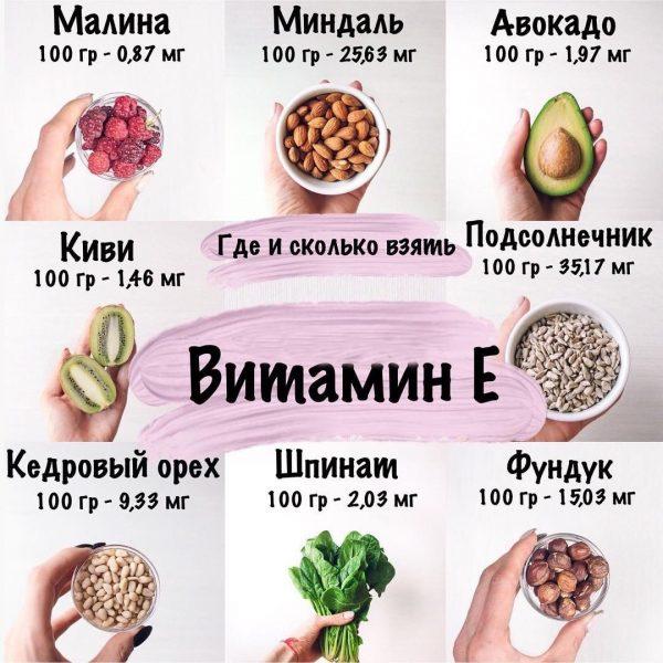 Витамин молодости Е: содержание в продуктах