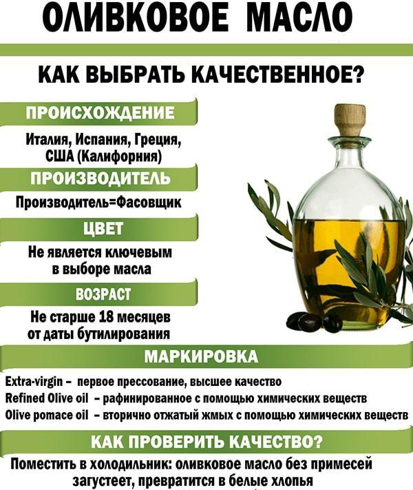 Оливковое масло от морщин под глазами