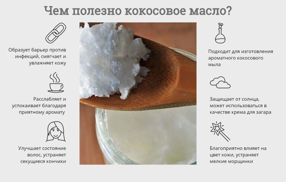 Кокосовое масло от целлюлита и растяжек