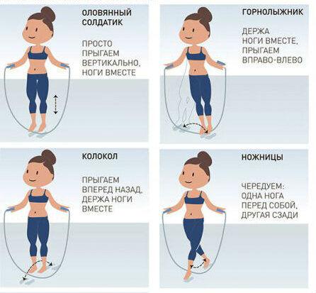 Как похудеть со скакалкой за 2 недели на 8 кг
