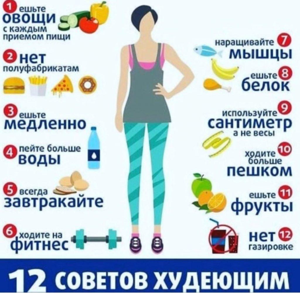Как похудеть за месяц на 10 кг и убрать жир на животе