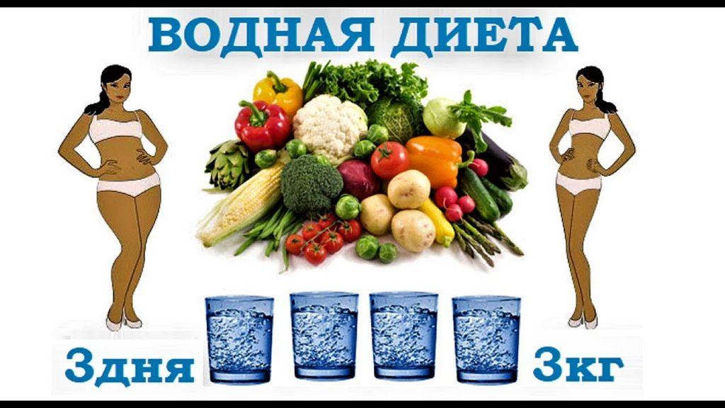 Диета для ленивых – минус 12 кг за 2 недели