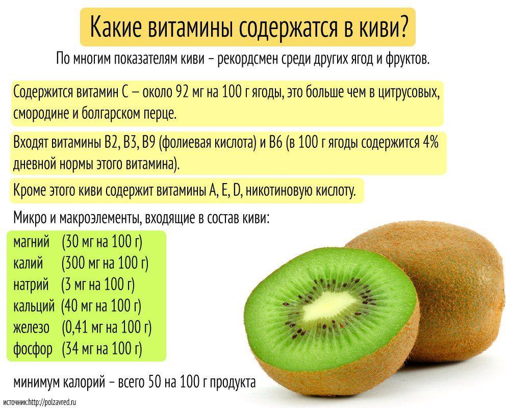Новейшие исследования о свойствах киви