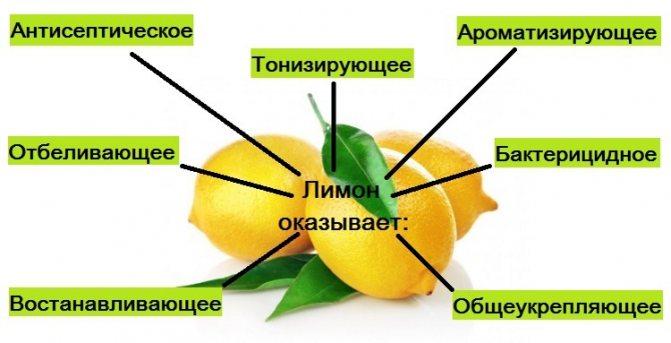 ТОП-5 отбеливающих масок для лица с лимоном