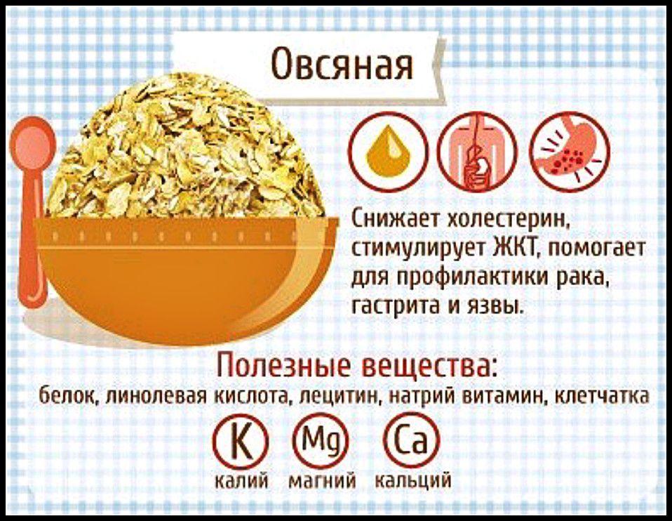 Каши для похудения, которые сжигают жир