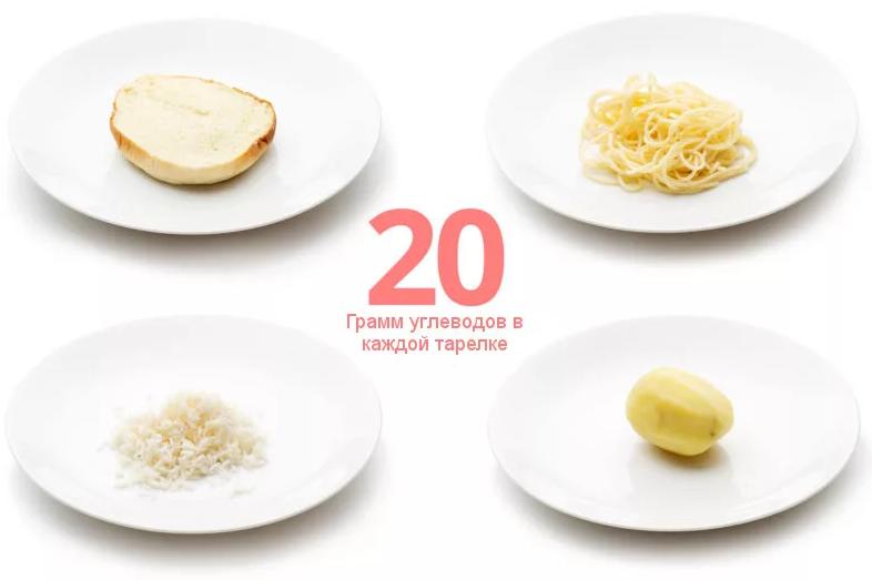Диета стол номер 5: таблицы запрещенных и разрешенных продуктов, меню на каждый день